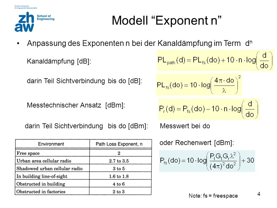 Modell Exponent n Anpassung des Exponenten n bei der Kanaldämpfung im Term dn. Kanaldämpfung [dB]: